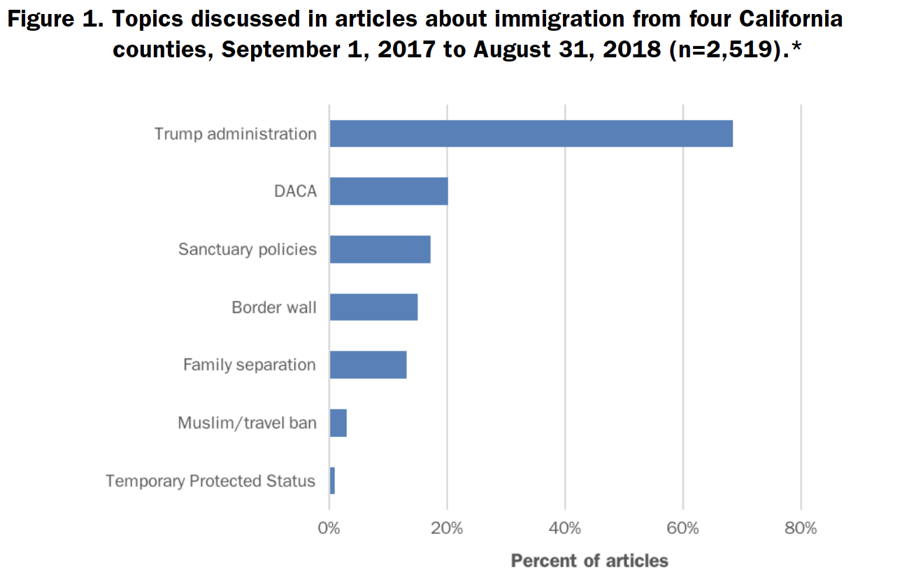 Berkeley Media Studies Groupimmigration In The News An Analysis Of